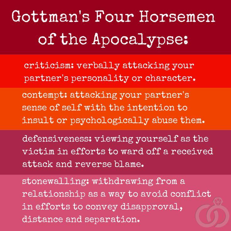 "Beware of ""The Four Horsemen"" in your relationship."