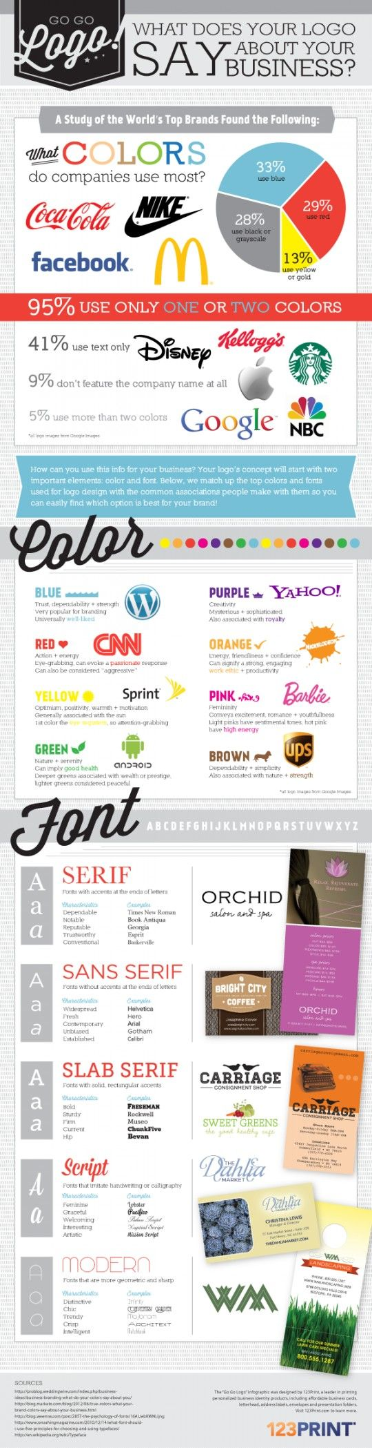 What your logo says about your business