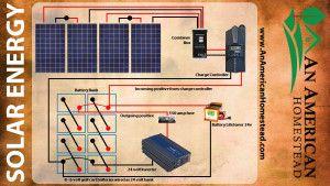 solar panel wiring diagram