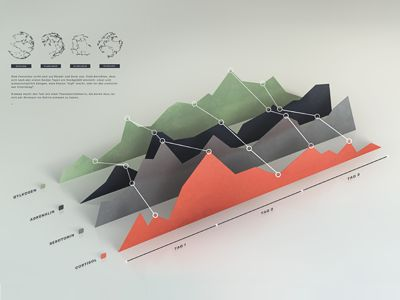 Great example of data visualization bringing in physical and digital