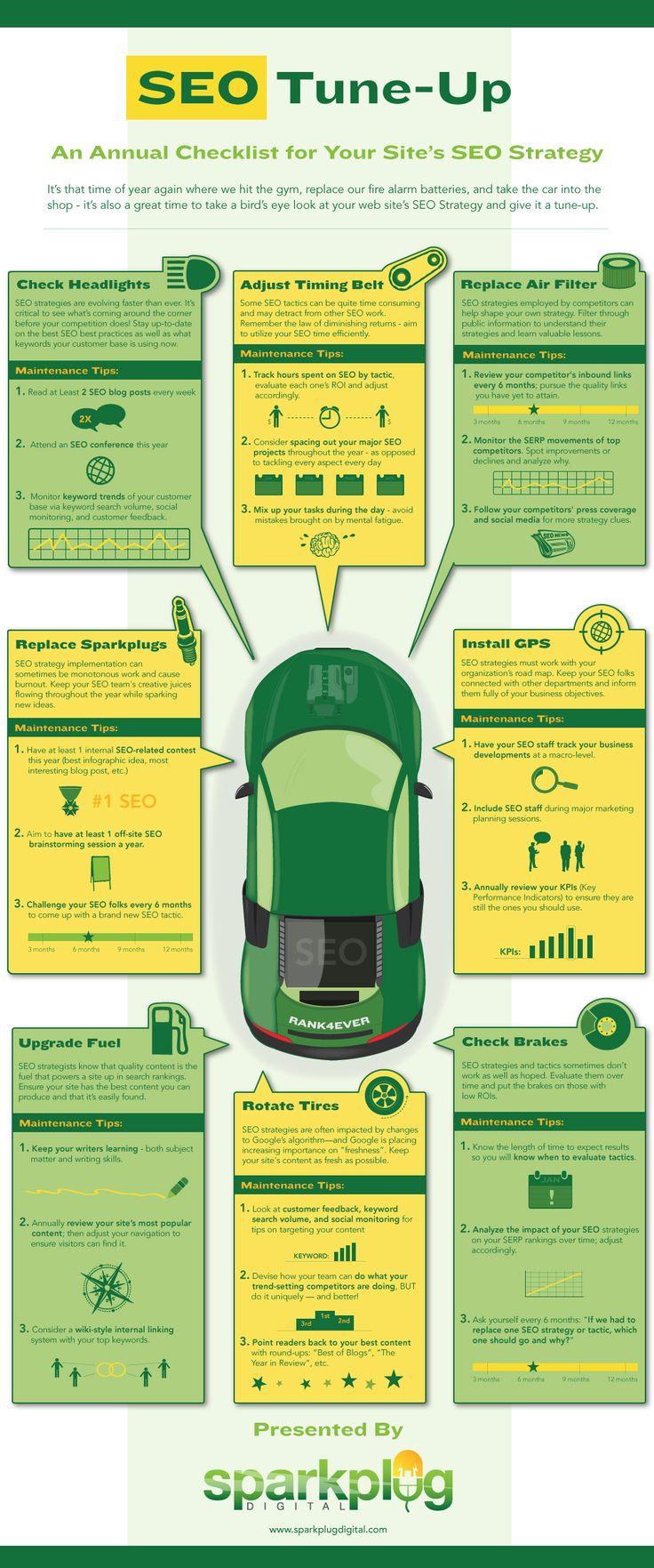 Le site Sparkplug Digital nous propose (via le site Maveille) cette infographie amusante intitulée «SEO Tune-up» qui présente les différents points à prendre en compte dans une stratégie de référencement sous la forme d'une révision automobile : lumières, bougies, filtre à air ou GPS, tout y passe pour être sûr de ne pas tomber en panne de trafic