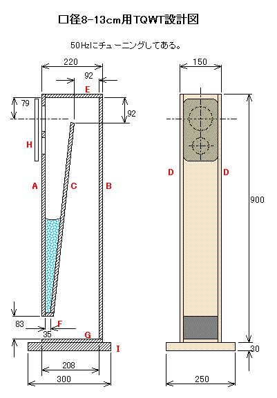 TQWT設計図
