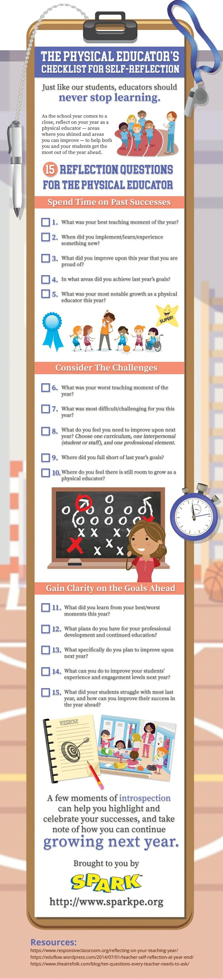 Self-Reflection Questions for the #PhysEd Teacher via @Sportime_SPARK #infographic #PEMATTERS #espechat #PLN #EDU