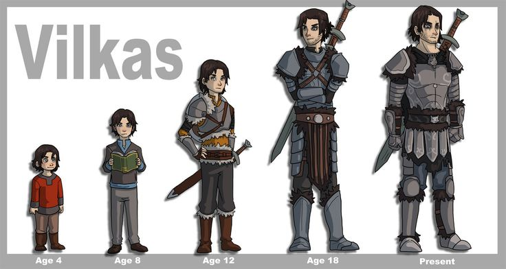Skyrim Character Design Ideas : Vilkas age chart by yamisnuffles on deviantart pinning