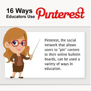 16 maneras de usar Pinterest en educación.