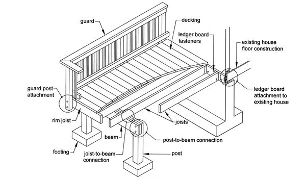 29 best images about house parts on pinterest