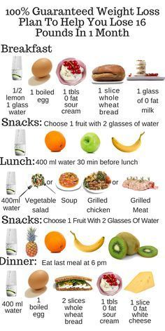 Free weight loss diet plan to help you lose weight fast and healthy Effective excersises for women that want to get in shape at