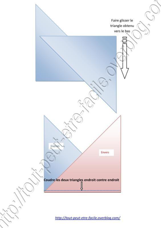 Poser les triangles obtenus l'un sur l'autre (endroit contre endroit) comme sur la photo + Coudre le long de la base