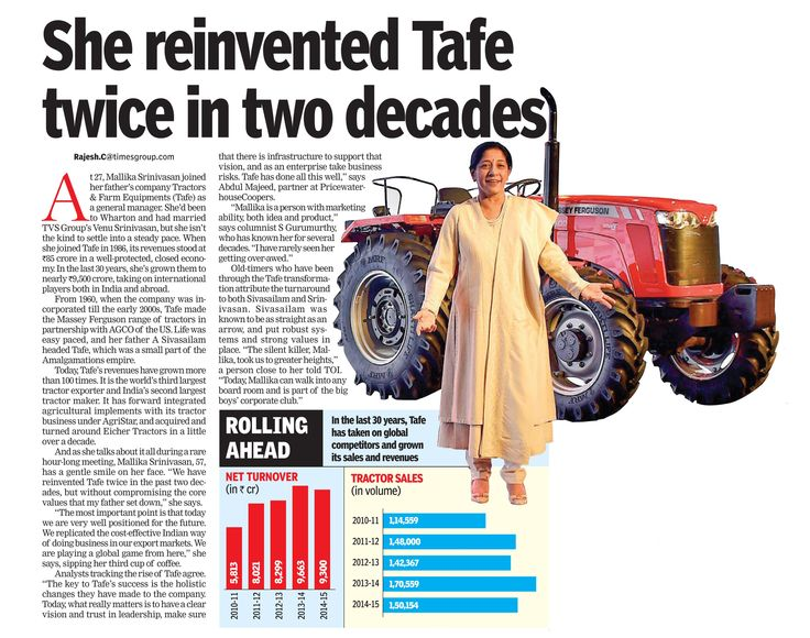 """We have reinvented TAFE twice in the past two decades, but without compromising the core values that my father set down.""  ""The most important point is that today we are very well positioned for the future.We replicated the cost-effective Indian way of doing business in our export markets. We are playing a global game from here."" - Ms. Mallika Srinivasan, Chairman & CEO, TAFE, in an interview with The Times of India 