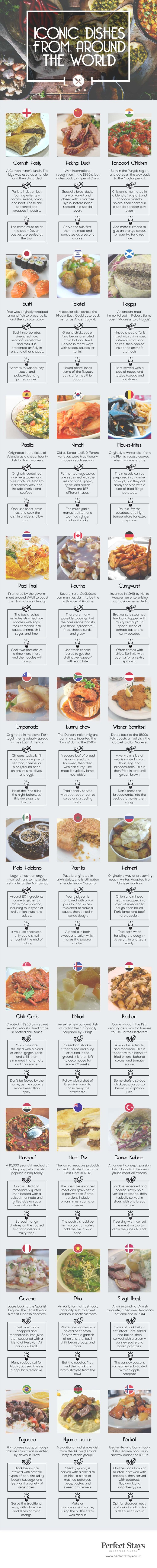 Exotic World Dishes All Foodies Need To Eat