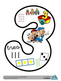 La Eduteca: RECURSOS INFANTIL | Cartel del Nº 3 para decorar el aula