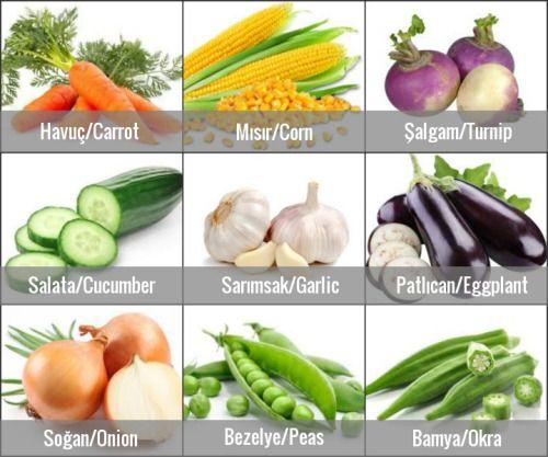 Vegetables (Sebzeler)3