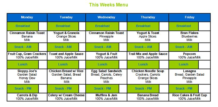 Our Month of Childcare Menus - Little Friends Family childcare