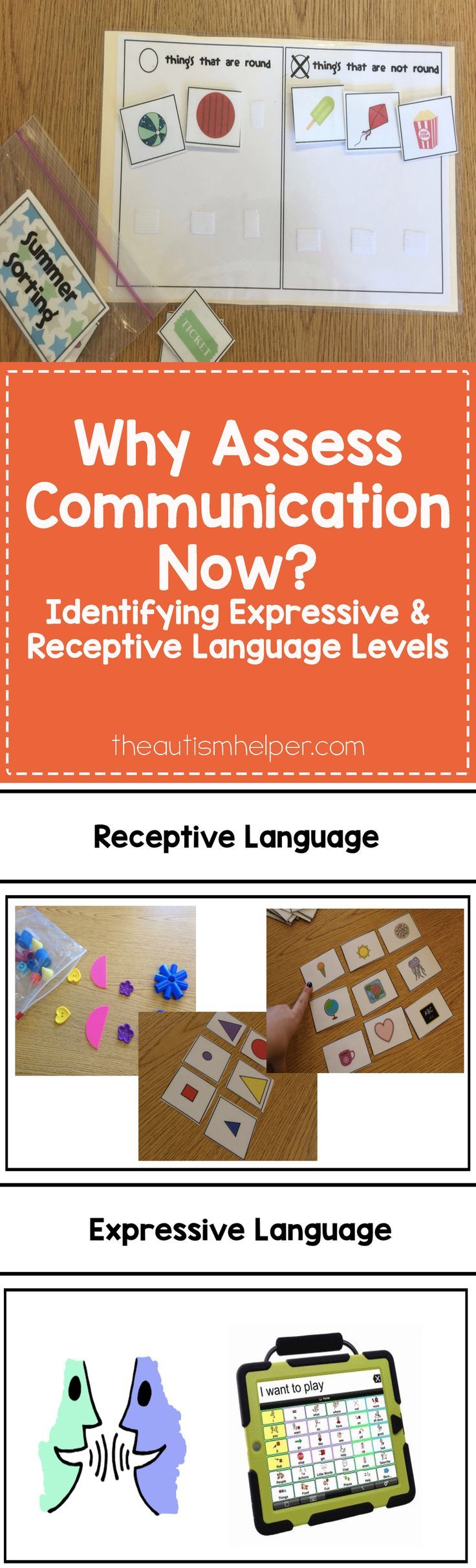 Breaking down the importance of taking time at the beginning of the year to assess your student's basic receptive & expressive language skills in order to meet needs & create meaningful/functional lessons for your classroom! From theautismhelper.com