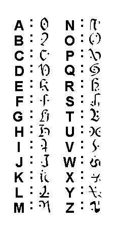 Arcadian_alphabet.gif (3557 bytes)