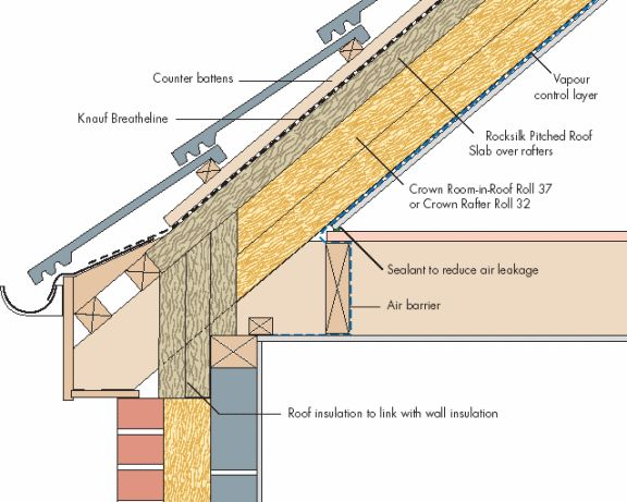 Delightful Roof Construction | CommentAuthor Davidfreeborough CommentTime May 14th 2011