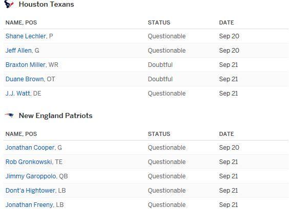 Texans vs Patriots Injury Report http://patriotsvstexanslive.co/