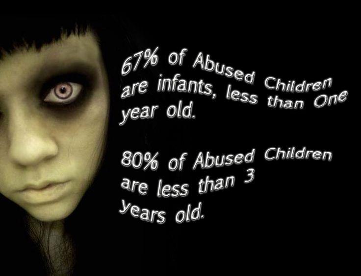 Childhood trauma dissociative identity disorder