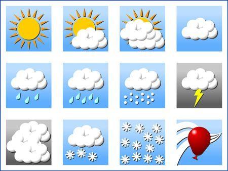qué tiempo hace hoy