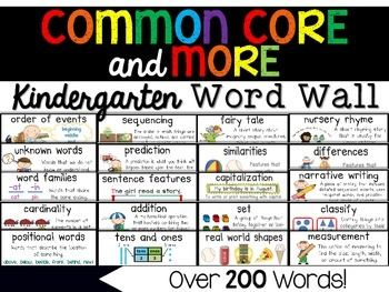 A content word wall is essential to every classroom because it supports vocabulary growth, gives students visual clues to make connections with key concepts, provides reference support, and promotes academic achievement in the content areas. This packet contains over 200 vocabulary cards to help you create the ultimate content focus wall in your classroom!