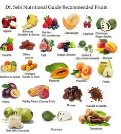 This is DR. SEBI Nutritional Guide recommended fruits ----------------------------------------- Lets start taking our health seriously this year!