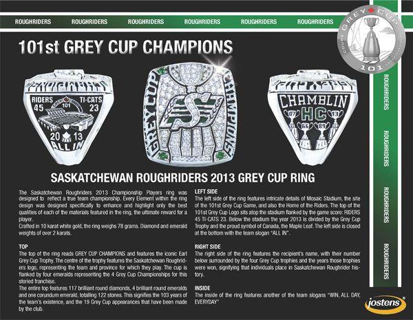 Saskatchewan Roughriders championship ring