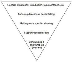 Image result for narrowing a topic worksheet