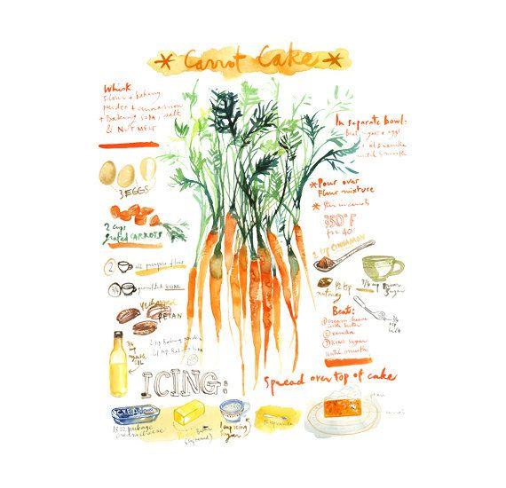 1000 Ideas About Orange Kitchen Walls On Pinterest Dark