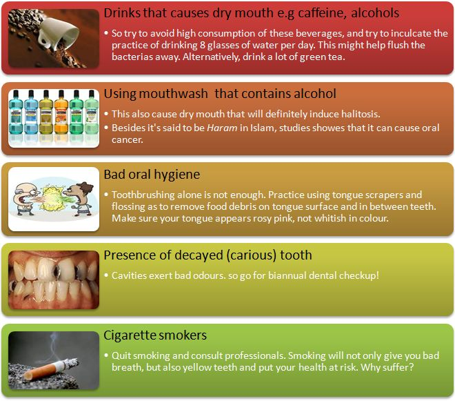 Best Natural Remedy For Halitosis