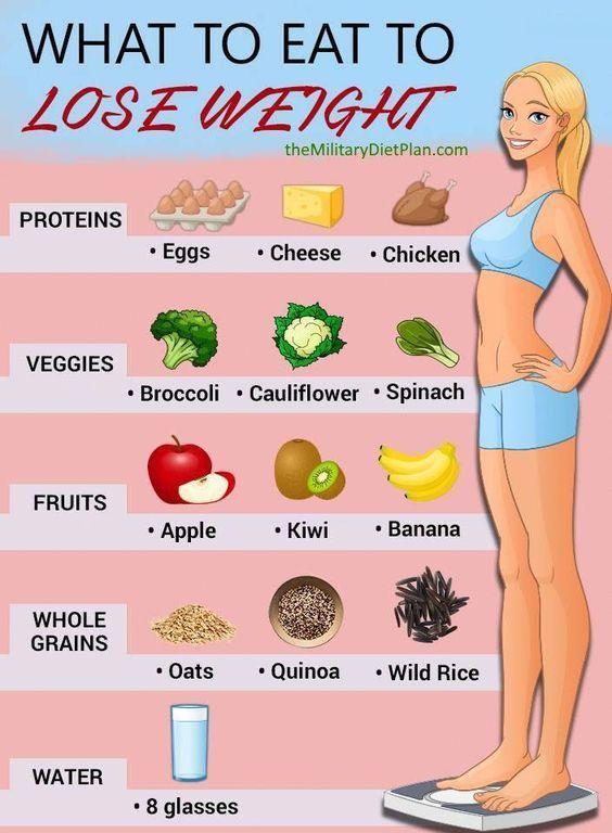 was zu essen, um Gewicht zu verlieren