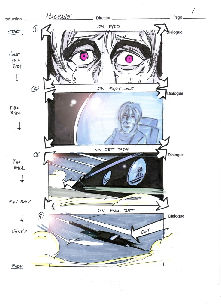 Storyboarding scenes from Act One of Clan of the Vein feature film.
