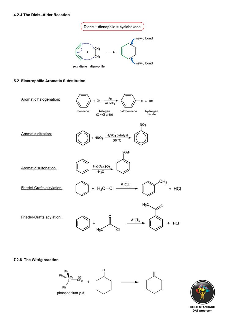 experiment 5 wittig reaction Experiment 20 – a solvent free wittig reaction page 2 of 5 figure 3 mechanism of the wittig reaction the e/z selectivity of the wittig reaction depends upon the.
