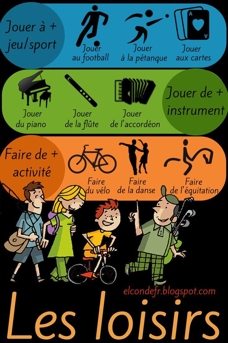 Comment parler de tes activités et passe-temps