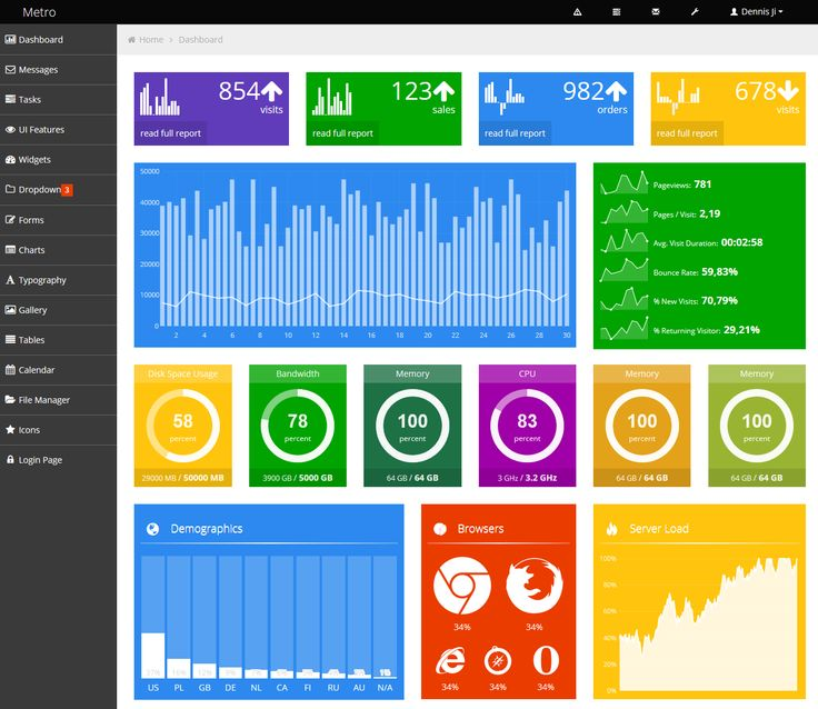 Metro Style Free Admin Dashboard Template Freebies Admin Bootstrap Buttons Calendar Chart Chat CSS CSS3 Dashboard Dropdown Flat Form Free Graph HTML HTML5 Javascript jQuery Layout Login Metro Navigation Notification Resource Responsive Slider Table Template Timeline Web Design Web Development Widget