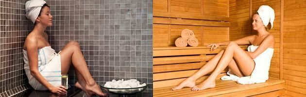 Health Benefits Of Steam Baths And Saunas – Heat+Water For Your Health