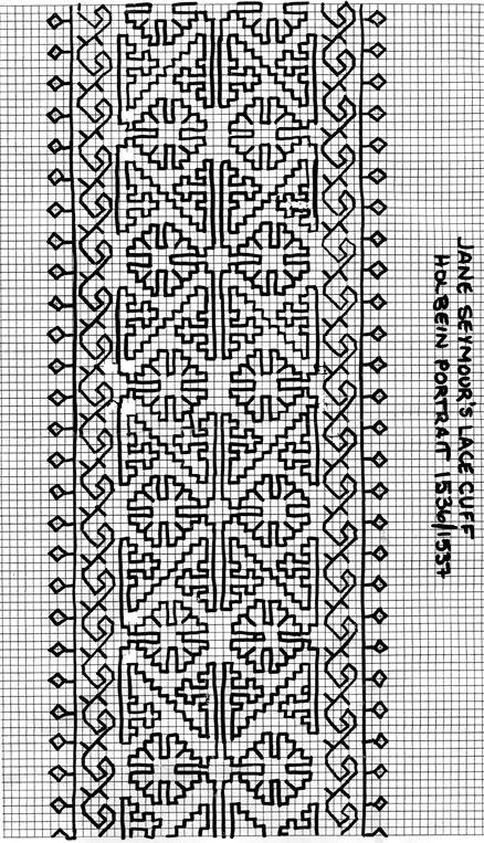 Jane Seymour's Blackworked Cuff