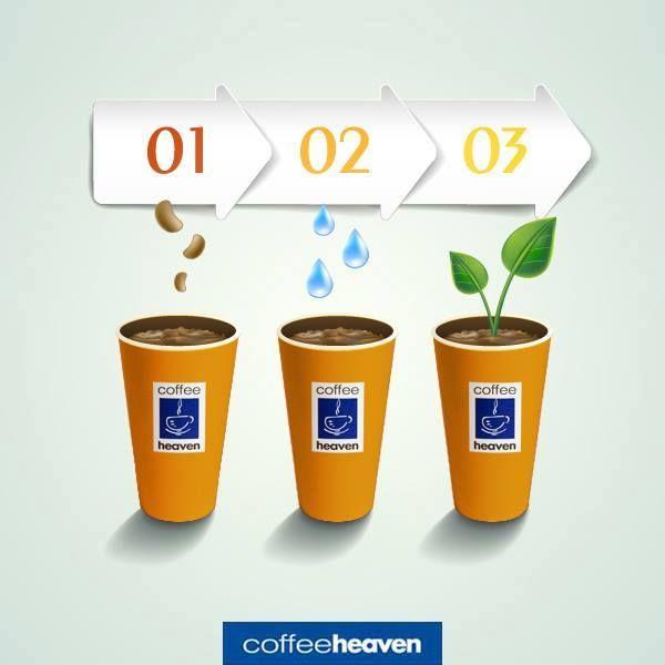 Przepis na wiosnę od coffeeheaven Jak sprawić, aby wiosna zaczęła się wcześniej? Regulamin: https://regulamin.app.k2search.pl/Regulamin-konkursu-Wiosna-w-coffeeheaven.pdf