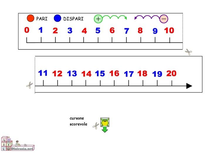 Linea dei numeri pari e disari schede per scuola for Linea dei numeri da stampare