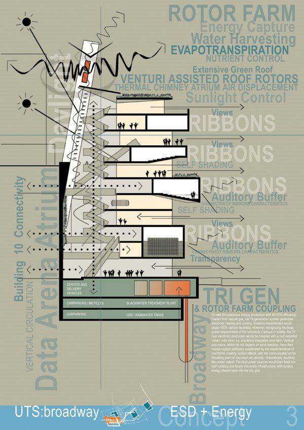 Architecture Design Sheet Format 96 best hello images on pinterest | architecture, architectural