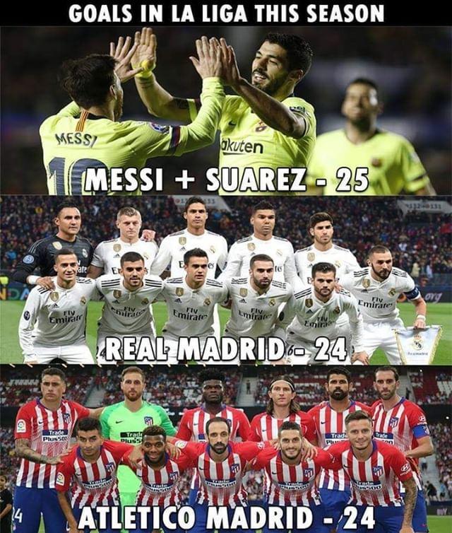 Leo Messi Luis Suarez Football Memes Messi Messi Funny