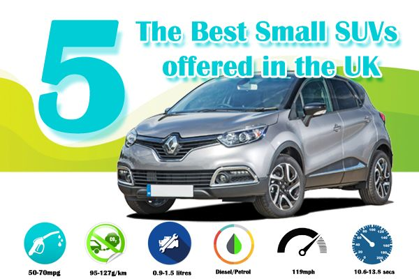 5 The Best Small SUV in the UK Visit at: http://www.idealengines.co.uk/blog/5-best-small-suv-uk/ #Small_SUV #UK
