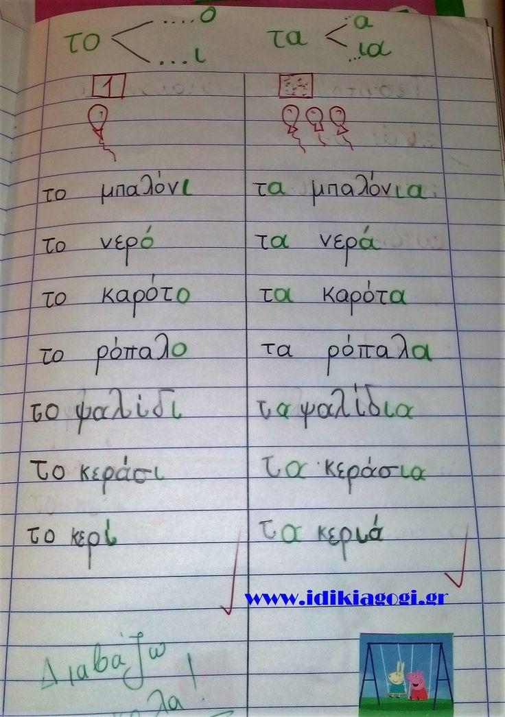Learn Greek. Speak Greek - Apps on Google Play