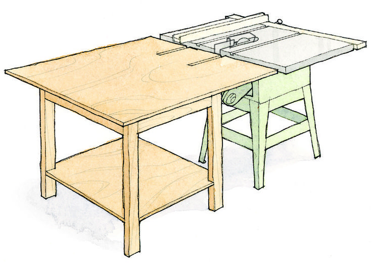 Click For Full Size Tablesaws Need A Few Important Accessories Improve Both The Safety And