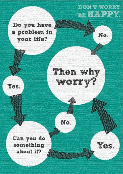 don't worry be happyNo Worries, Remember This, Inspiration, Quotes, Funny Pictures, Happy, New Life, Life Mottos, Don'T Worry