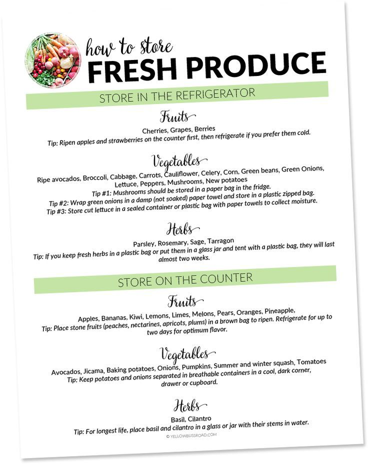 How to Store Fresh Produce - Counter or Fridge