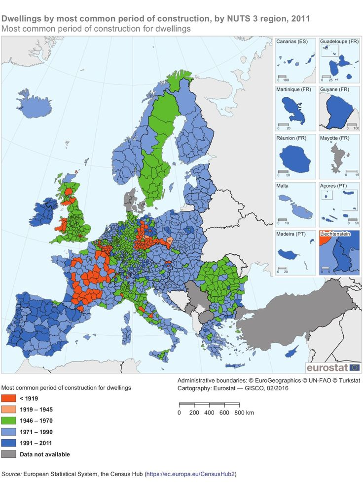 When Europe built most of its houses.