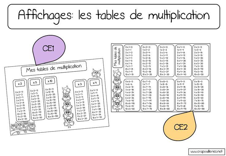 Les 25 meilleures id es concernant tables de - Comment faire retenir les tables de multiplication ...