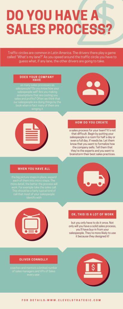52 sales management tips pdf