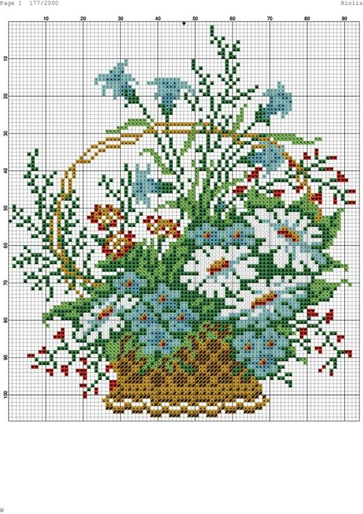 Flower Baskets Cross Stitch Charts : Best needlework charts flowers images on