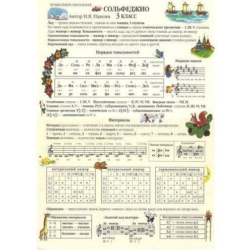 решебник по белорусской литературе 6 класс